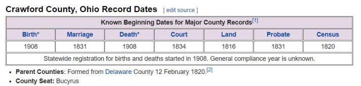 Crawford County Ohio Record Dates Chart on FamilySearch.org